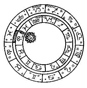 sidereal astrology exalted